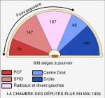Compositiondelachambredefrontpopulaire19